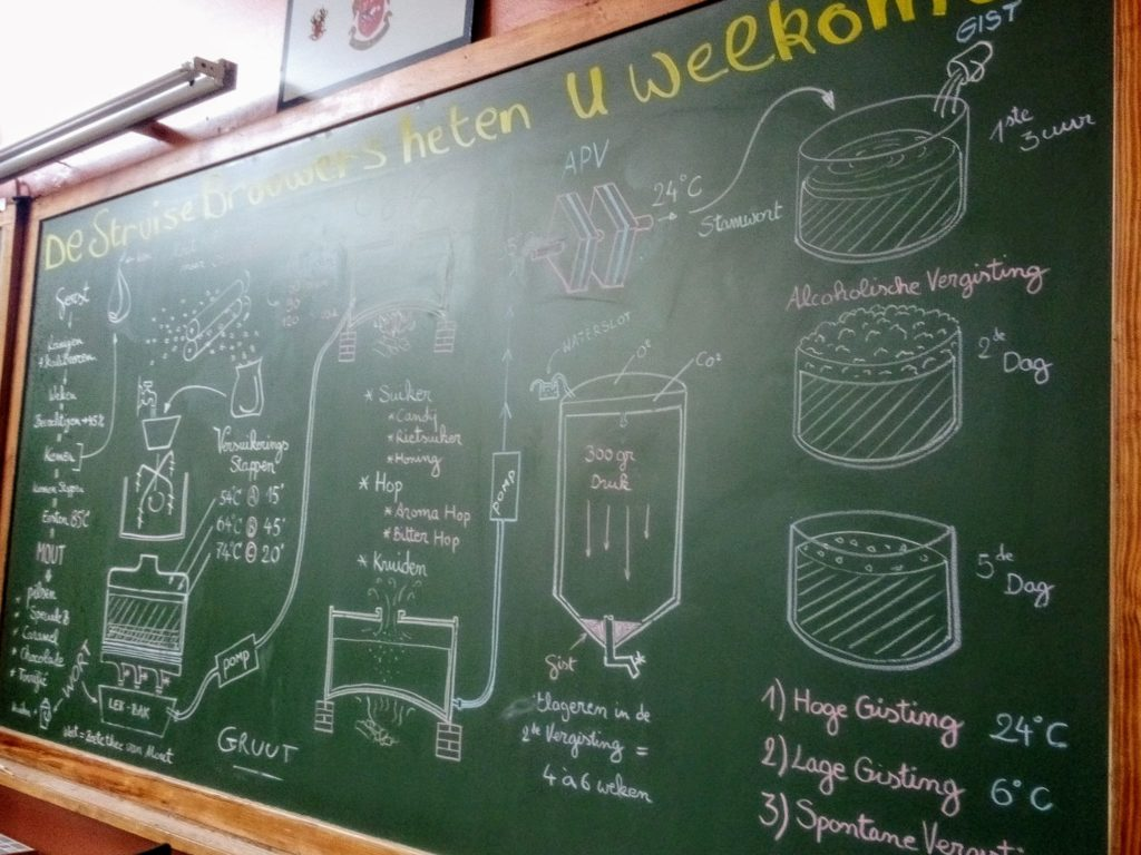 Schoolbord met uitleg over bier brouwen - De Struise Brouwers heten u welkom - Oostvleteren
